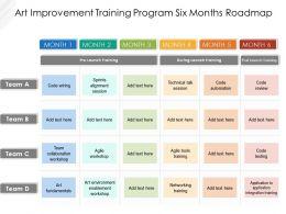 Art Improvement Training Program Six Months Roadmap