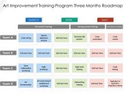 Art Improvement Training Program Three Months Roadmap