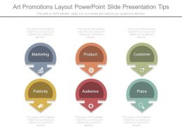 Art Promotions Layout Powerpoint Slide Presentation Tips