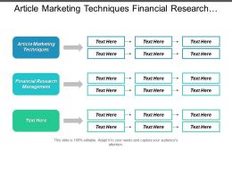 Article Marketing Techniques Financial Research Management Strategic Performance Management Cpb