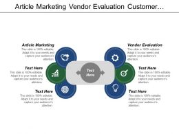 Article Marketing Vendor Evaluation Customer Expectations Marketing Campaigns