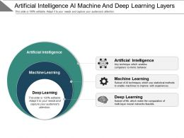 artificial_intelligence_ai_machine_and_deep_learning_layers_powerpoint_topics_Slide01