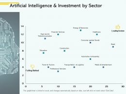 Artificial Intelligence And Investment By Sector Education Ppt Powerpoint Presentation File Show