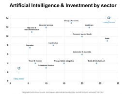 Artificial Intelligence And Investment By Sector Financial Ppt Powerpoint Slides