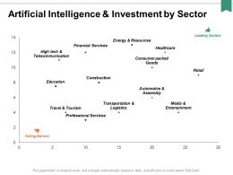 Artificial Intelligence And Investment By Sector Ppt Powerpoint Presentation Portfolio Grid