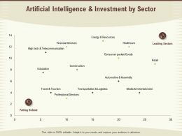Artificial Intelligence And Investment By Sector Telecommunication Ppt Presentation Files