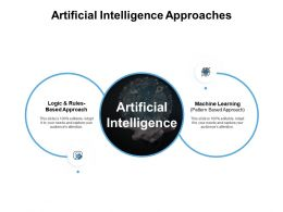 Artificial Intelligence Approaches Learning Ppt Powerpoint Presentation Outline Outfit