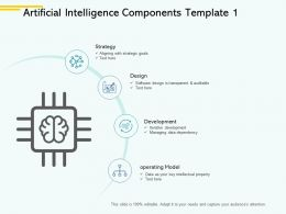 Artificial Intelligence Components Strategy Ppt Powerpoint Presentation File Rules