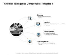 Artificial Intelligence Components Template Design Powerpoint Presentation Slides