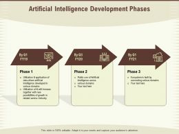 Artificial Intelligence Development Phases Domains Ppt Powerpoint Presentation Deck