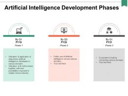 Artificial Intelligence Development Phases Ppt Powerpoint Presentation Portfolio Graphics Pictures