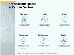 Artificial Intelligence In Various Sectors Transport Ppt Powerpoint Presentation File Visuals