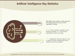 Artificial Intelligence Key Statistics Organization Ppt Powerpoint Presentation Portfolio