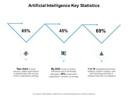 Artificial Intelligence Key Statistics Percentages Ppt Powerpoint Presentation Pictures Gallery