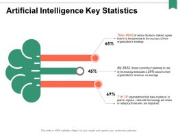Artificial Intelligence Key Statistics Ppt Powerpoint Presentation Portfolio Gridlines