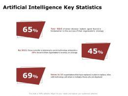 Artificial Intelligence Key Statistics Retain Ppt Powerpoint Model