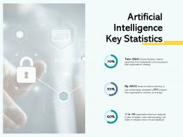 Artificial Intelligence Key Statistics Security Ppt Powerpoint Presentation File Clipart