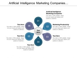 Artificial Intelligence Marketing Companies Marketing Productivity Marketing Strategies Cpb