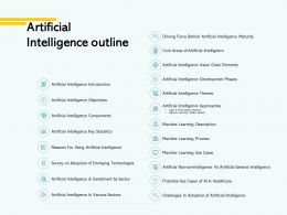 Artificial Intelligence Outline Ppt Powerpoint Presentation File Example