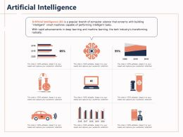 Artificial Intelligence Rapid Advancements Ppt Powerpoint Presentation Show