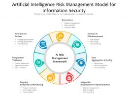 Artificial Intelligence Risk Management Model For Information Security