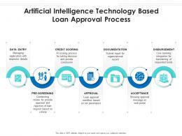Artificial Intelligence Technology Based Loan Approval Process