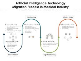 Artificial Intelligence Technology Migration Process In Medical Industry