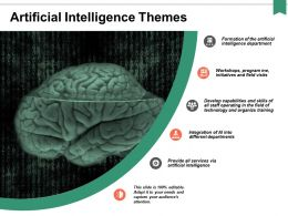 Artificial Intelligence Themes Ppt Powerpoint Presentation Portfolio Master Slide