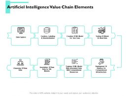 Artificial Intelligence Value Chain Elements Data Capture Ppt Powerpoint Presentation