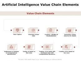 Artificial Intelligence Value Chain Elements Ppt Powerpoint Mockup