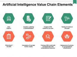 Artificial Intelligence Value Chain Elements Ppt Powerpoint Presentation Portfolio Mockup