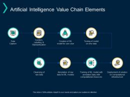 Artificial Intelligence Value Chain Elements Standardization Computational Ppt Powerpoint Presentation Images