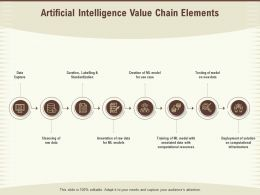 Artificial Intelligence Value Chain Elements Standardization Ppt Presentation Pictures