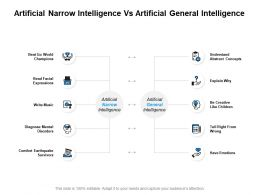 Artificial Narrow Intelligence And Artificial General Intelligence Ppt Powerpoint Slides