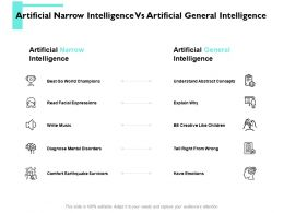Artificial Narrow Intelligence Vs Artificial General Intelligence Ppt Powerpoint Presentation