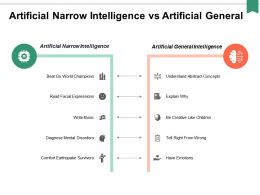Artificial Narrow Intelligence Vs Artificial General Ppt Powerpoint Presentation Portfolio Objects