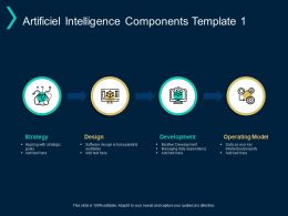 Artificiel Intelligence Components Template Operating Model Strategy Ppt Powerpoint Presentation Inspiration Aids