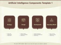 Artificiel Intelligence Components Template Operating Ppt Powerpoint Portfolio