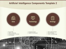 Artificiel Intelligence Components Template Technology Ppt Powerpoint Visuals
