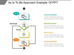 As Is To Be Approach Example Of Ppt