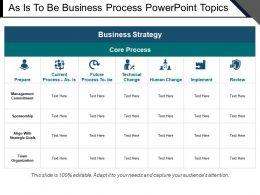 55224984 Style Essentials 2 Compare 7 Piece Powerpoint Presentation Diagram Infographic Slide