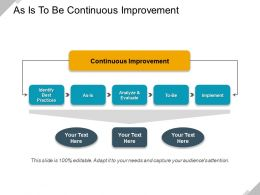 As Is To Be Continuous Improvement Presentation Design