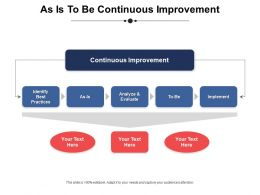 As Is To Be Continuous Improvement Process Ppt Powerpoint Presentation File Clipart