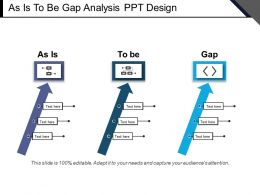 As Is To Be Gap Analysis Ppt Design
