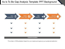 As Is To Be Gap Analysis Template Ppt Background