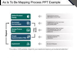 As Is To Be Mapping Process Ppt Example