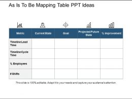 As Is To Be Mapping Table Ppt Ideas