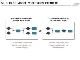 As Is To Be Model Presentation Examples