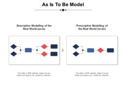 As Is To Be Model Process Ppt Powerpoint Presentation File Example