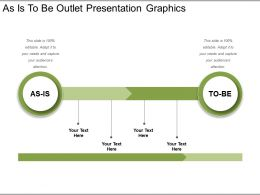 As Is To Be Outlet Presentation Graphics